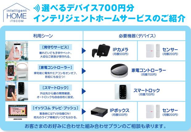選べるデバイス700円分 インテリジェントホームサービスのご紹介